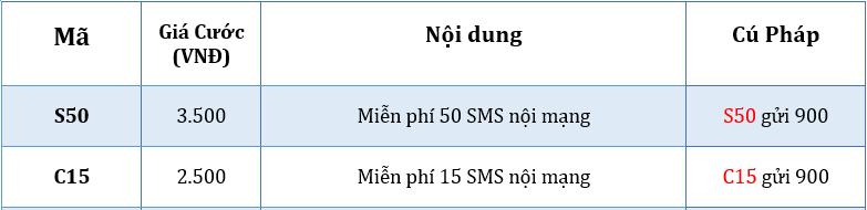 Gửi tin nhắn spam sms giá rẻ