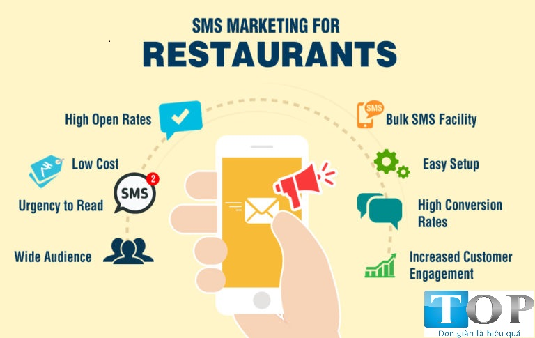 [Hình: sms-marketing-cho-nha-hang.jpg]