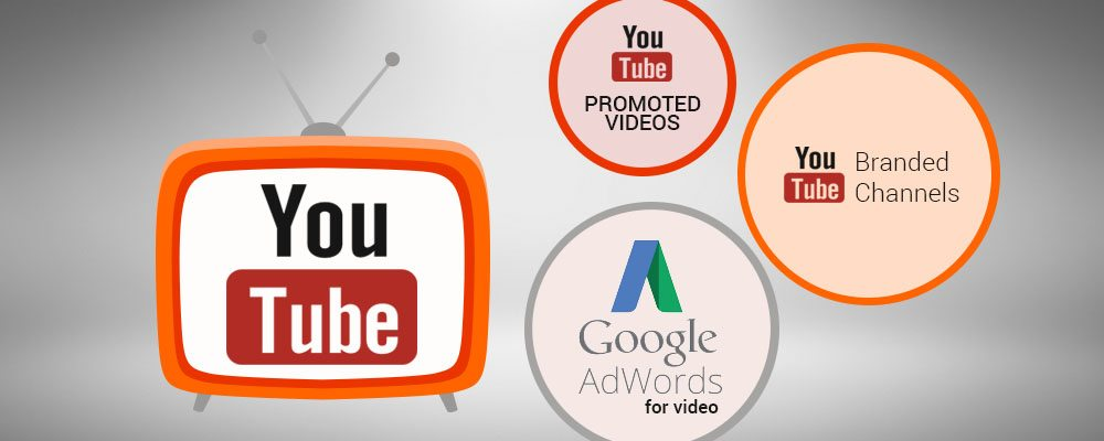 Tiếp thị video youtube marketing