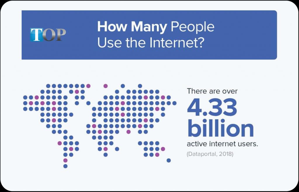 thong-ke-su-dung-internet