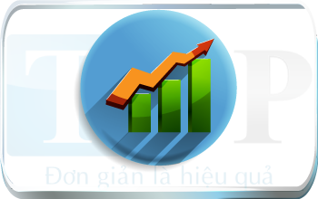 ty-le-chuyen-doi-sms-marketing