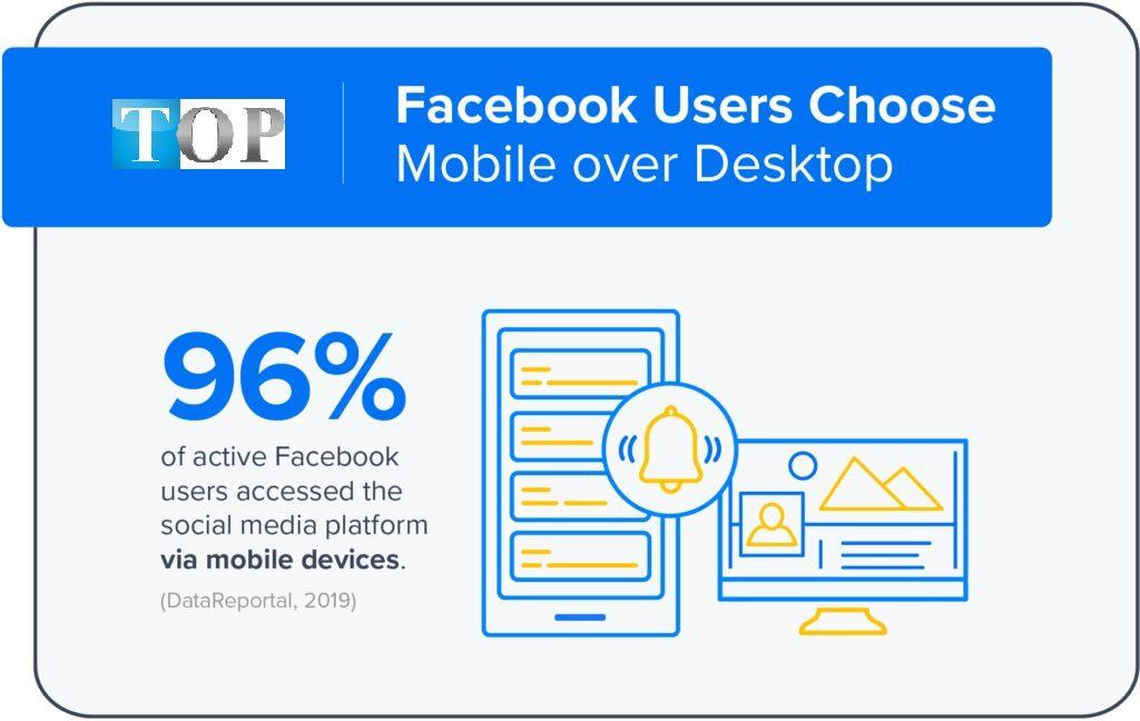nguoi-dung-facebook-tren-smartphone-vs-desktop