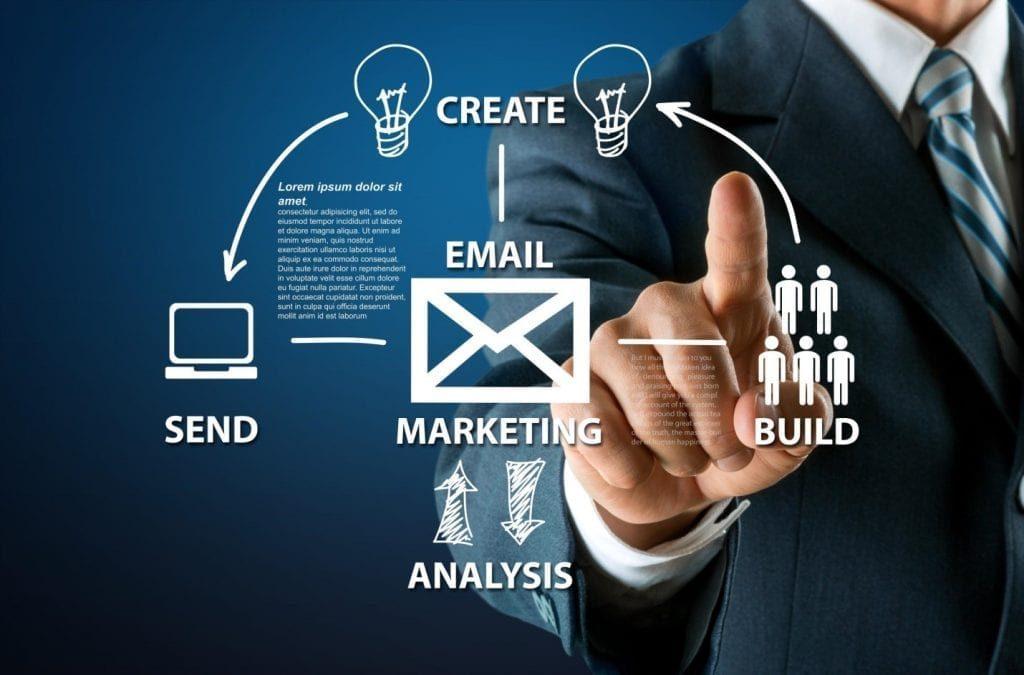 quy-trinh-email-marketing