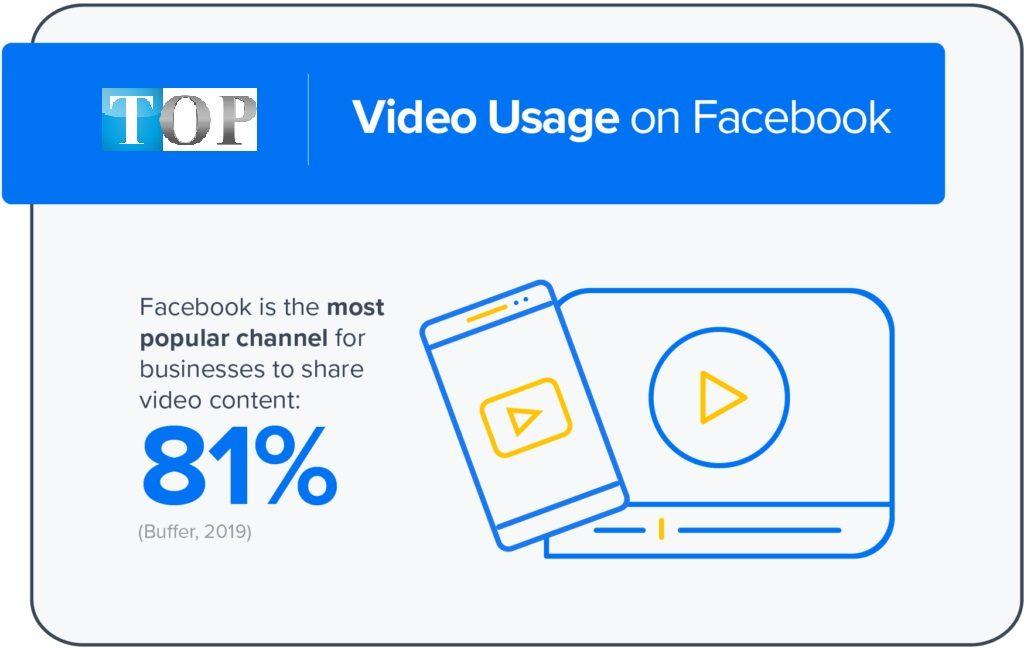su-dung-video-tren-facebook