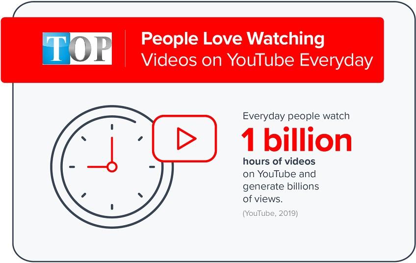 1-ty-luot-xem-youtube-hang-ngay
