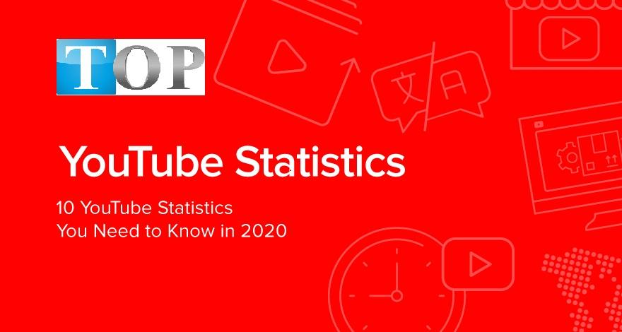 10-thong-ke-facebook-nam-2020
