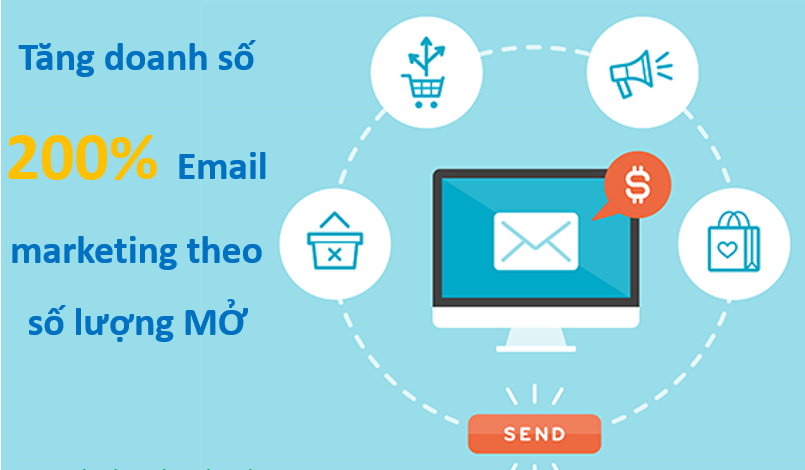 yeu-to-anh-huong-email-mo