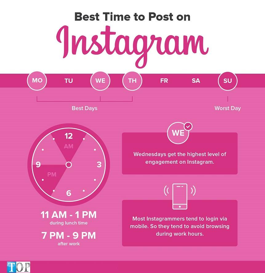 thoi-gian-tot-nhat-dang-instagram