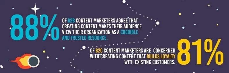 tam-quan-trong-noi-dung-content-marketing-2020