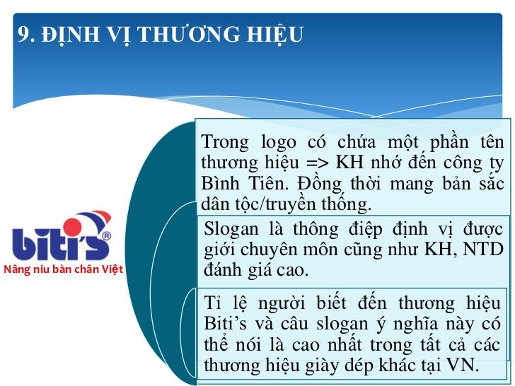 cach-viet-tat-ten-thuong-hieu-brand-hieu-qua