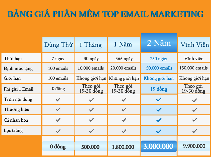 bang-gia-top-email-marketing