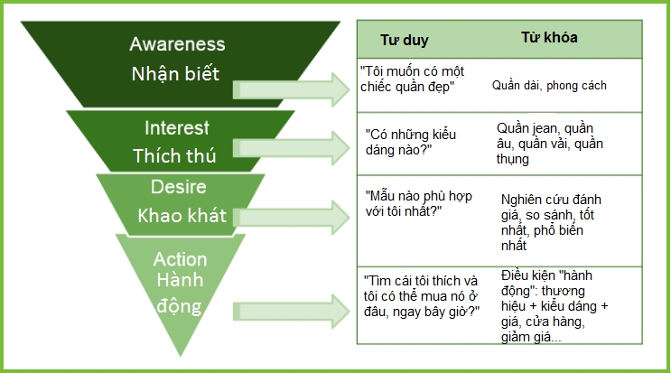 pheu-email-la-gi-khai-niem-pheu-marketing