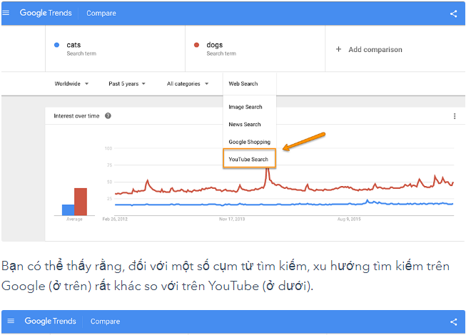google-trend-so-sanh-tim-kiem-tren-youtube
