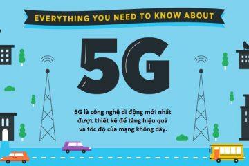 5G-la-gi