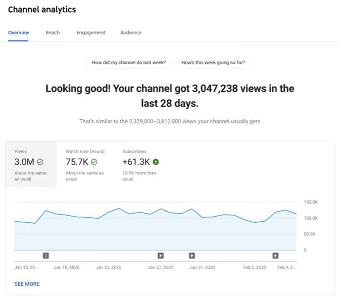 theo-doi-tu-khoa-youtube-analytics